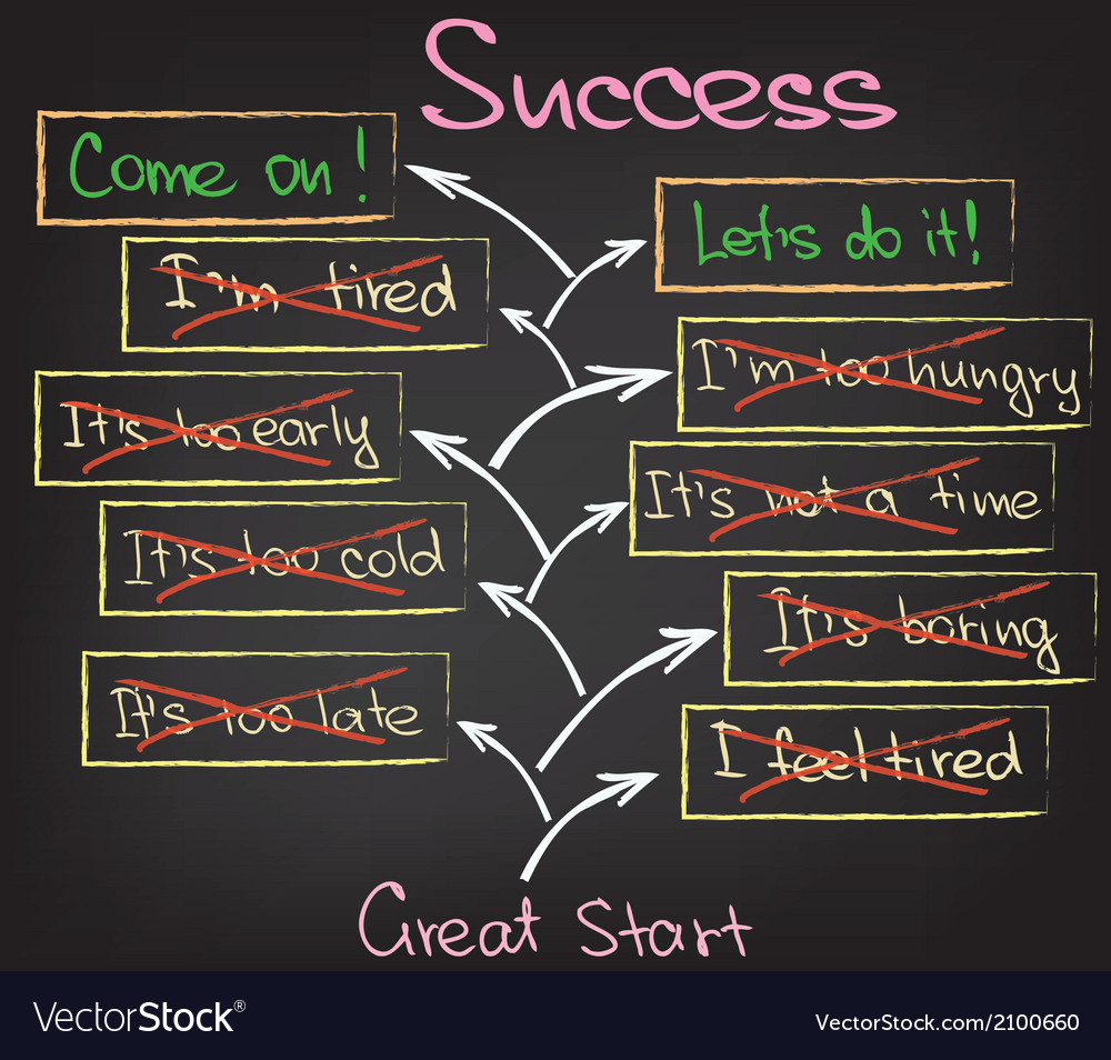 Motivation and success vector   Price: 1 Credit (USD $1)