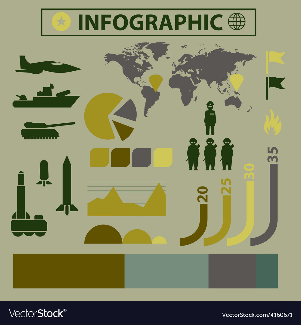 Military world situation infographic template vector | Price: 1 Credit (USD $1)