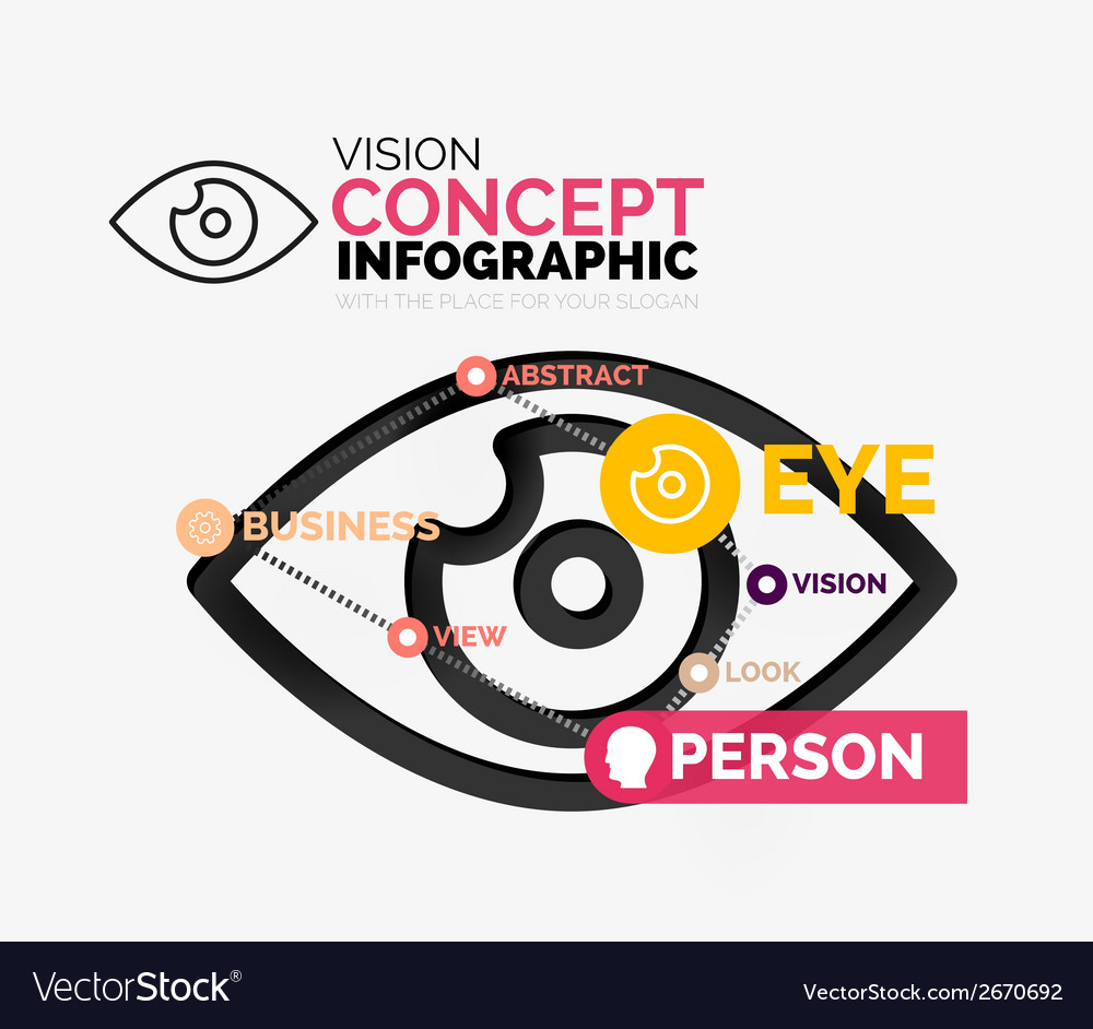 Vision eye infographic conceptual composition vector | Price: 1 Credit (USD $1)