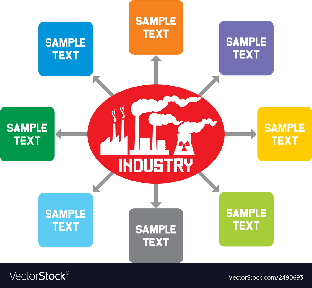 Industry diagram vector | Price: 1 Credit (USD $1)