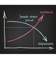 Revenue expenses vector