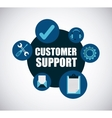 Customer support vector
