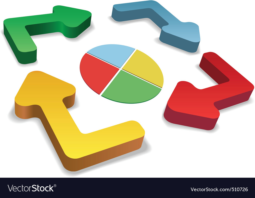 Process management color cycle arrows pie chart vector | Price: 1 Credit (USD $1)