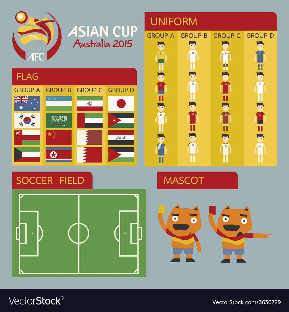 Asian cup australia 2015 vector | Price: 1 Credit (USD $1)