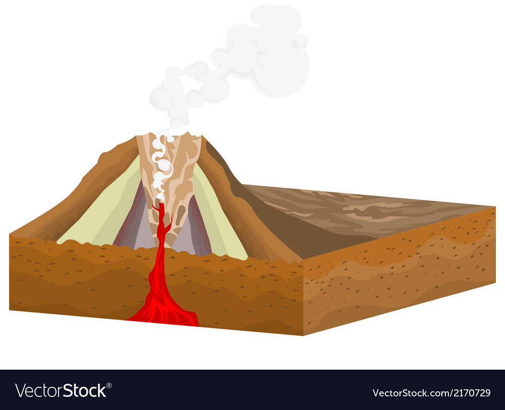Crater volcano on a white background vector | Price: 1 Credit (USD $1)