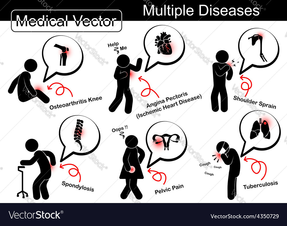 Multiple diseases vector | Price: 1 Credit (USD $1)