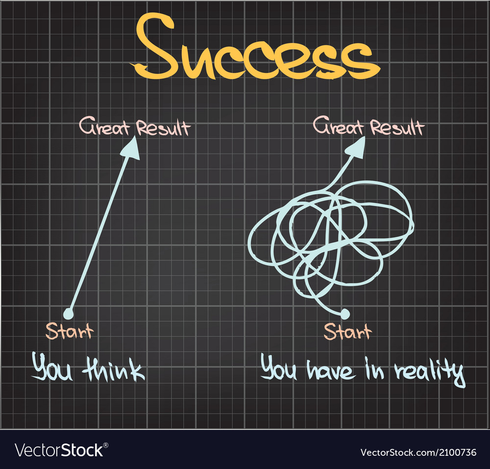 Motivation and success vector | Price: 1 Credit (USD $1)