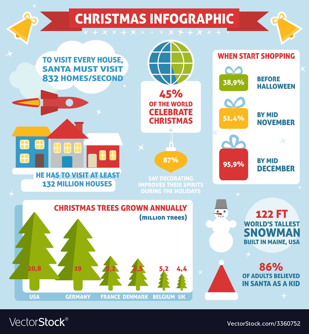 Christmas infographic with sample data vector | Price: 1 Credit (USD $1)