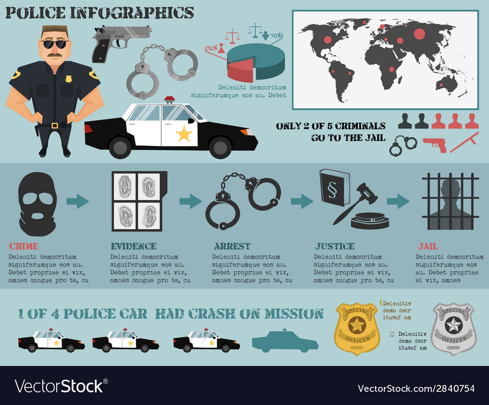 Police infographic set vector | Price: 1 Credit (USD $1)