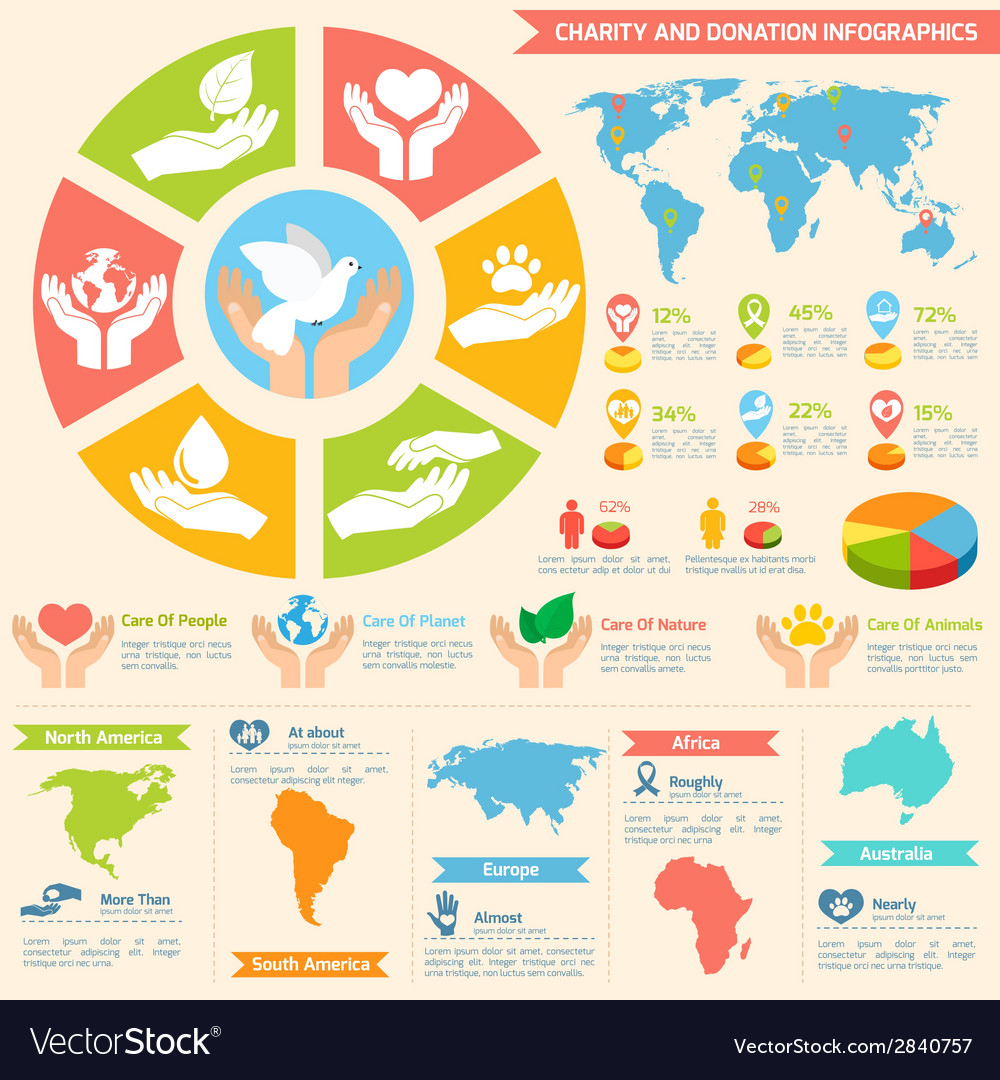 Charity and donation infographics vector | Price: 1 Credit (USD $1)