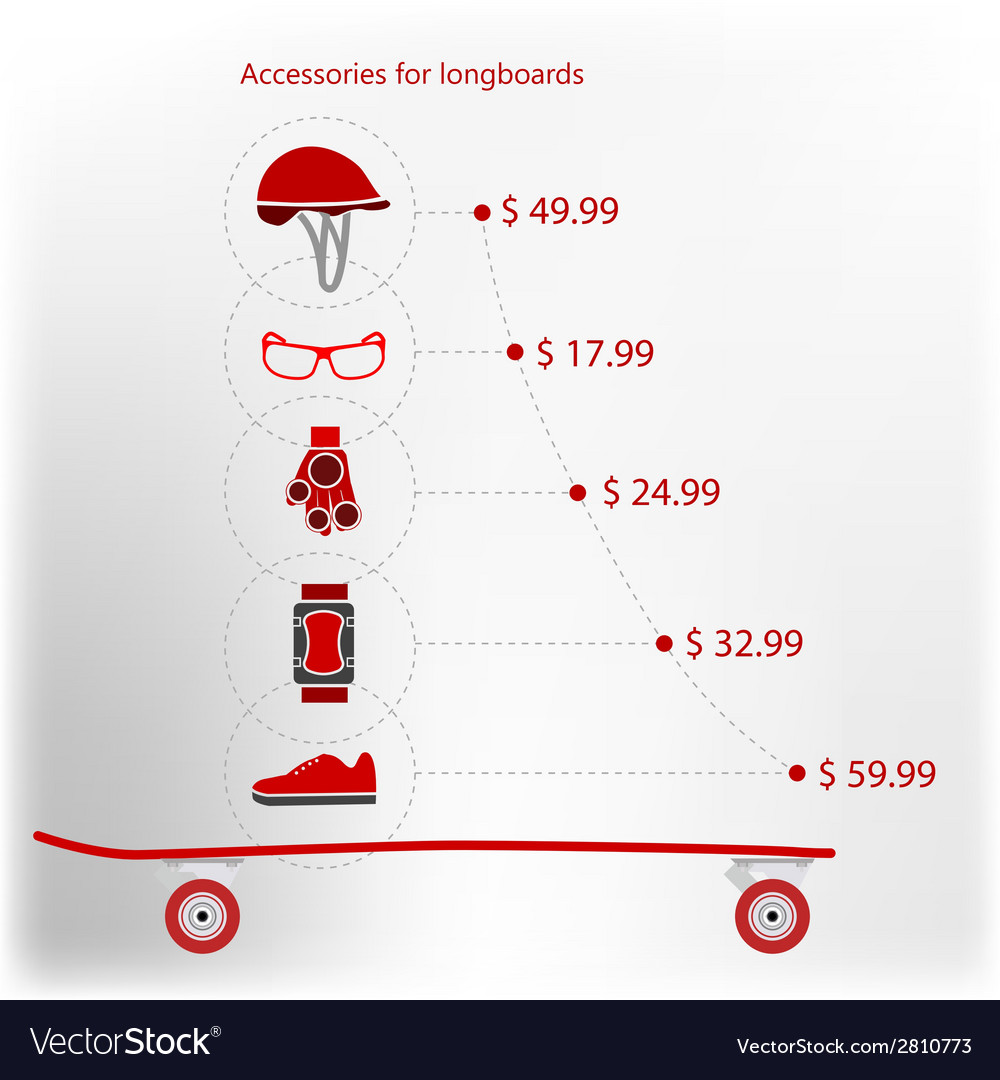 Price for accessories for longboarding vector | Price: 1 Credit (USD $1)