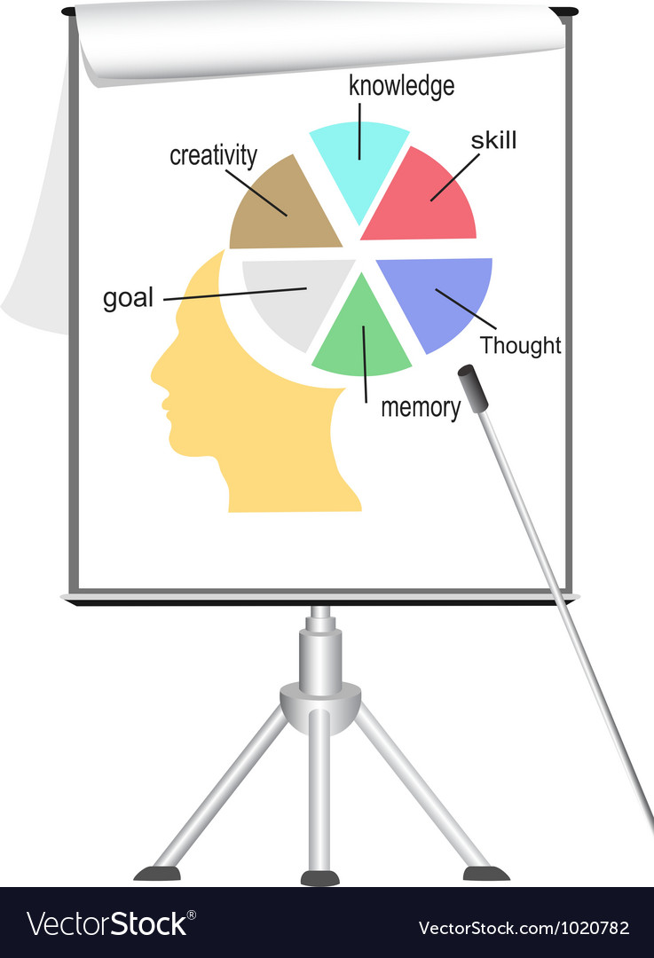 Analyzing human mind on flipchart vector | Price: 1 Credit (USD $1)