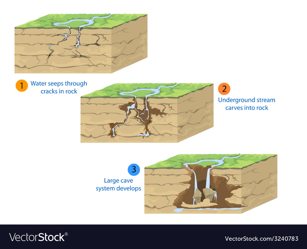 Cave formation vector | Price: 1 Credit (USD $1)
