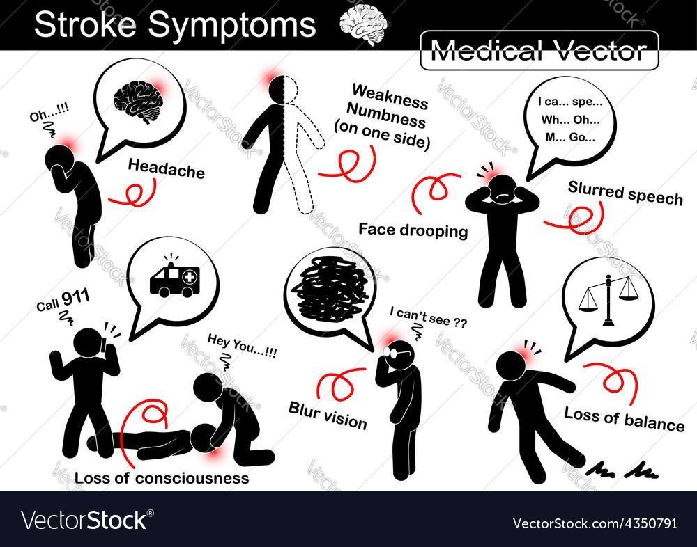 Stroke symptoms vector | Price: 1 Credit (USD $1)