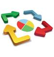 Process management color cycle arrows pie chart vector