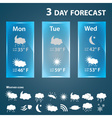 Weather forecast template and icons set eps10 vector