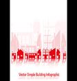 Simple buildings vector