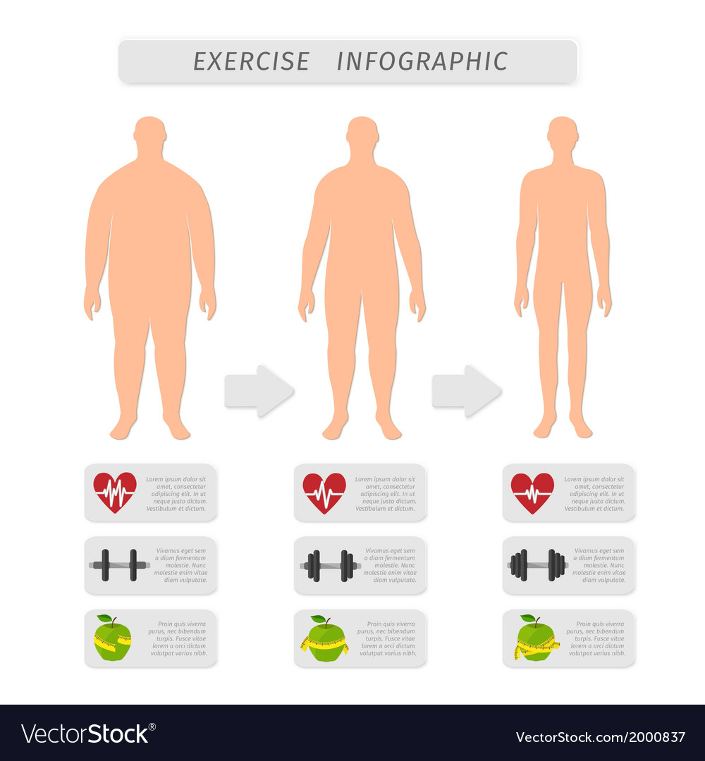 Fitness exercise progress infographic vector | Price: 1 Credit (USD $1)