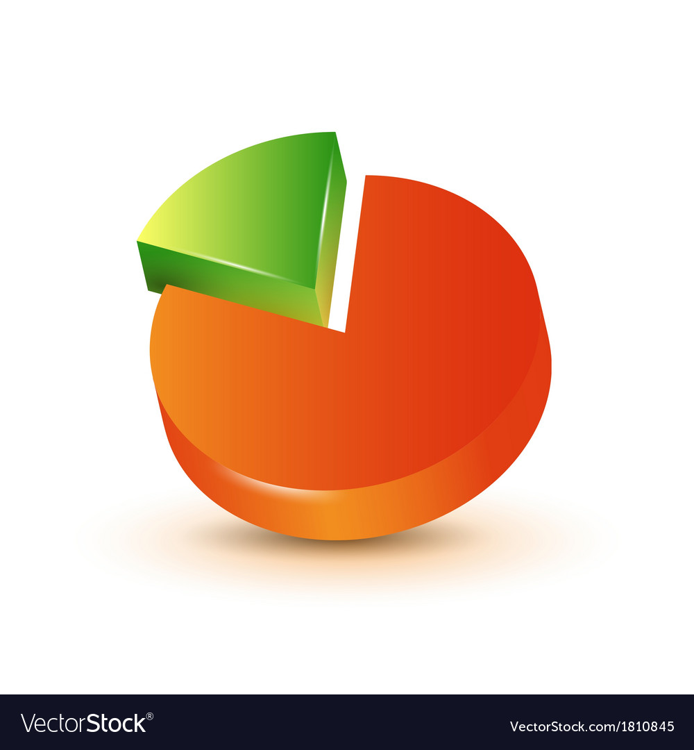 3d pie chart vector | Price: 1 Credit (USD $1)