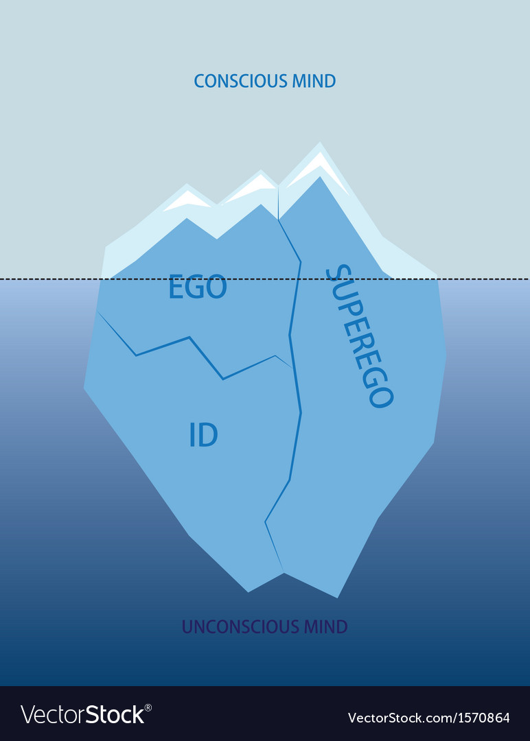 Freuds iceberg model vector | Price: 1 Credit (USD $1)
