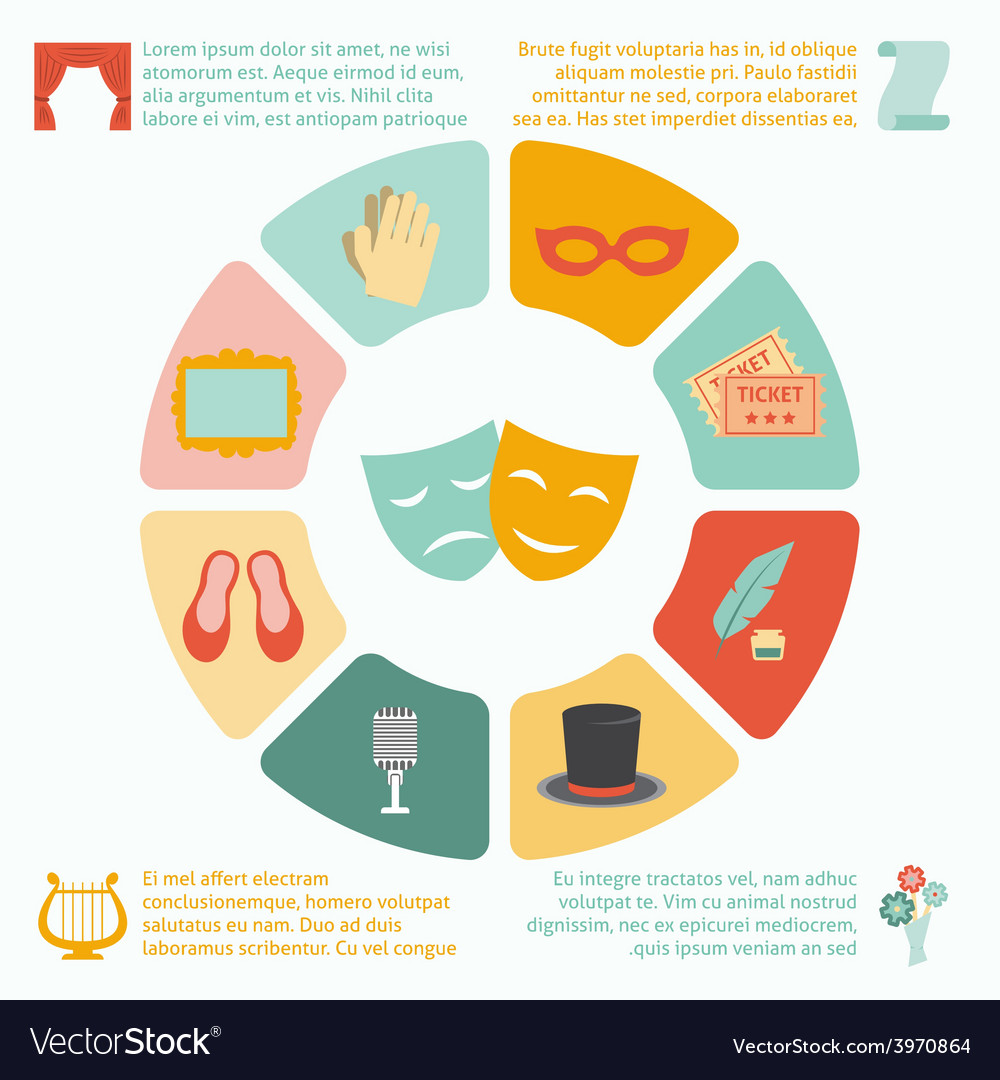 Theatre infographics set vector | Price: 1 Credit (USD $1)
