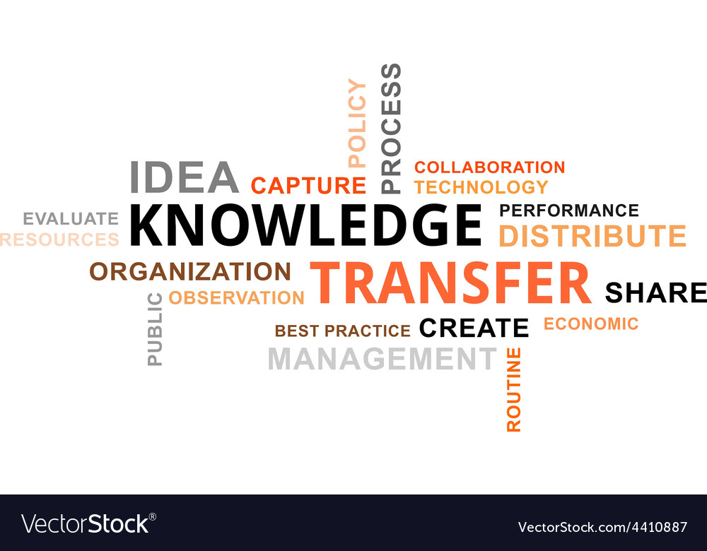 Word cloud knowledge transfer vector | Price: 1 Credit (USD $1)
