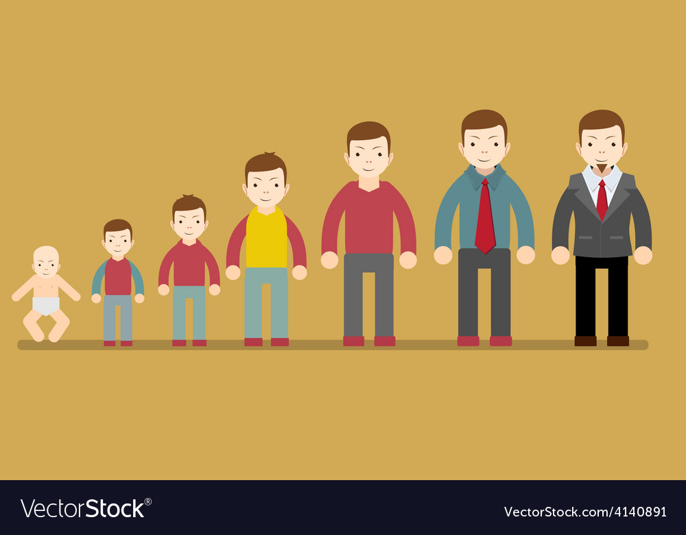 Man aging age human life young growing old process vector | Price: 1 Credit (USD $1)