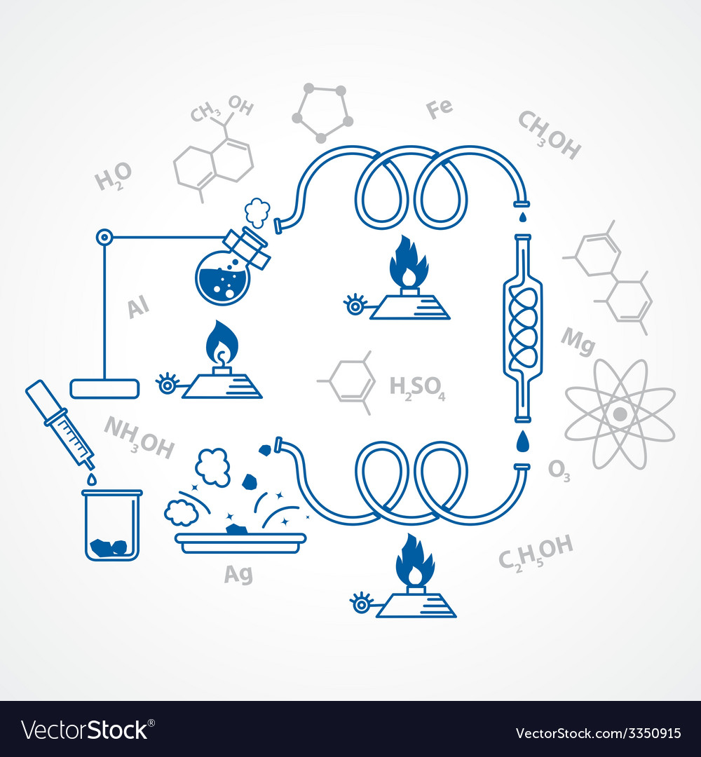 Chemical process vector | Price: 1 Credit (USD $1)