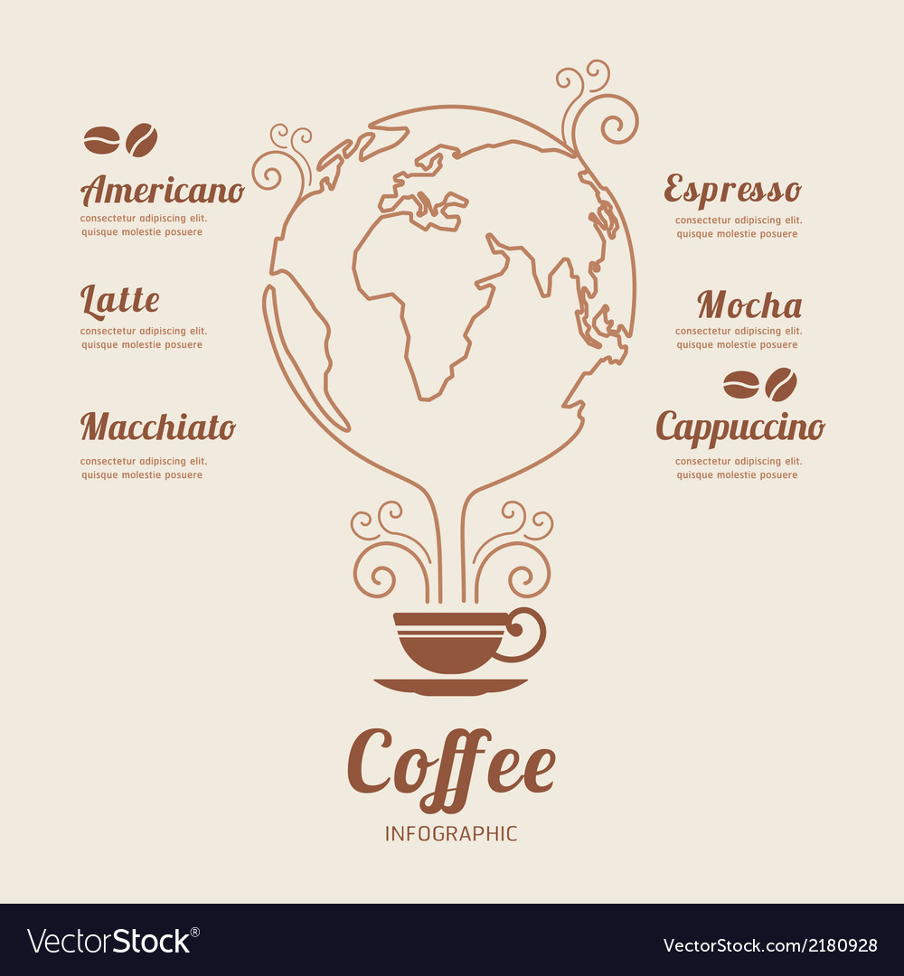 Coffee world infographic template banner vector | Price: 1 Credit (USD $1)