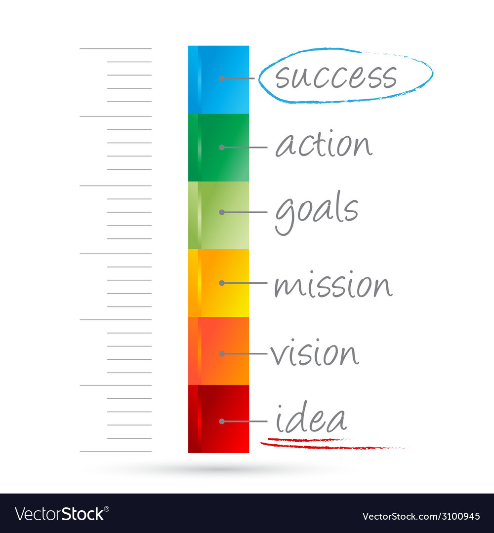 Measure of success vector | Price: 1 Credit (USD $1)