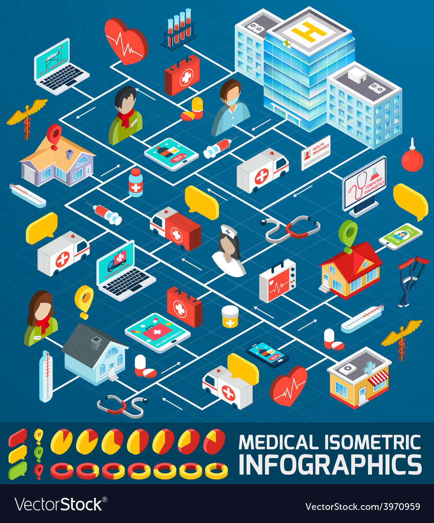 Medical isometric infographics vector | Price: 1 Credit (USD $1)