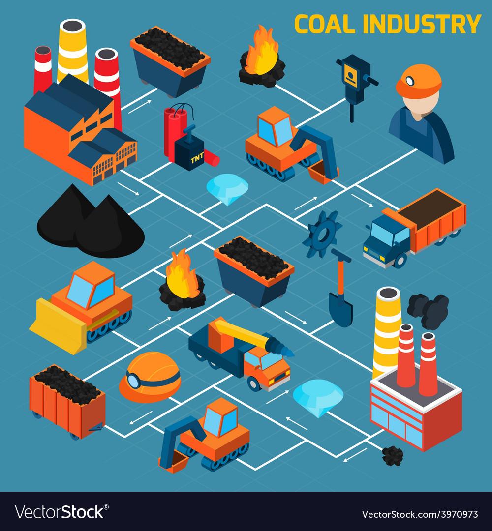 Coal industry isometric flowchart vector | Price: 1 Credit (USD $1)