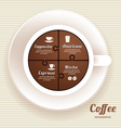 Infographic template with coffee cup jigsaw vector