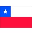 Chilean flag vector