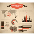 Brown and red retro vintage set of infographic vector
