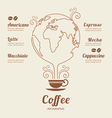 Coffee world infographic template banner vector