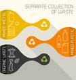 Recycling and organic waste banners vector
