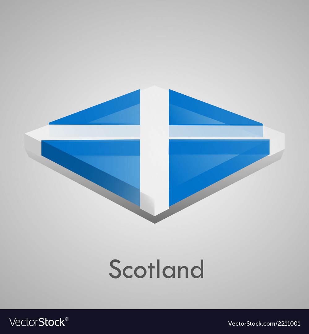 European flags set - scotland vector | Price: 1 Credit (USD $1)