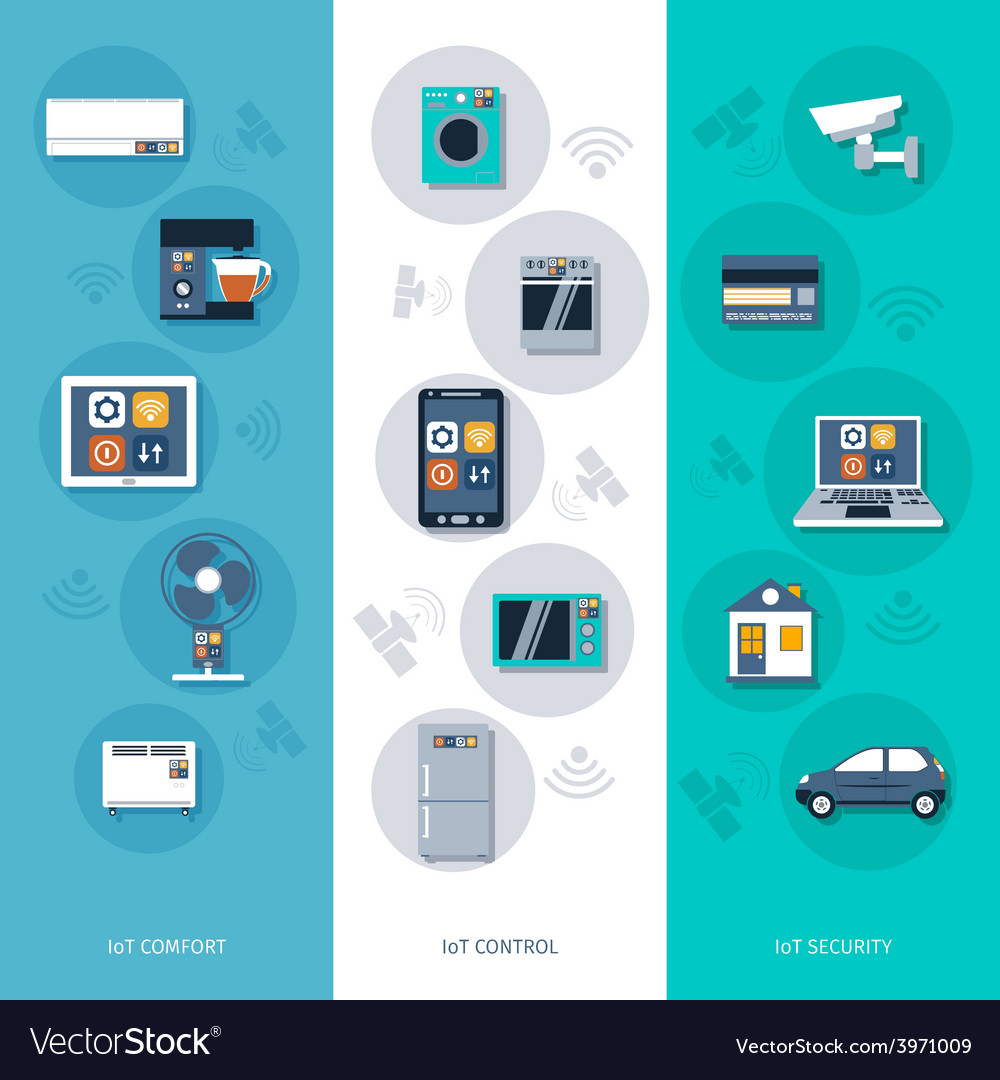 Internet of things flat banners set vector | Price: 1 Credit (USD $1)