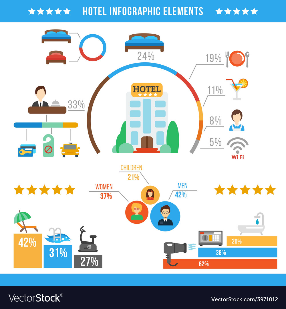 Hotel infographic vector | Price: 1 Credit (USD $1)