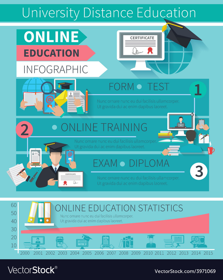 Online education infographics vector | Price: 1 Credit (USD $1)
