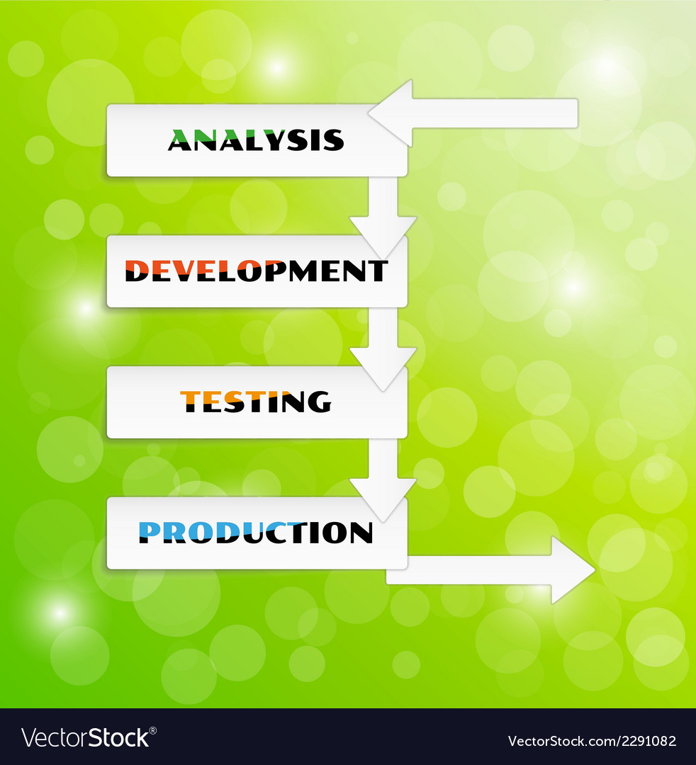 Development cycle vector | Price: 1 Credit (USD $1)