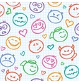 Pattern of smiles vector