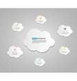 Cloud computing business concept vector