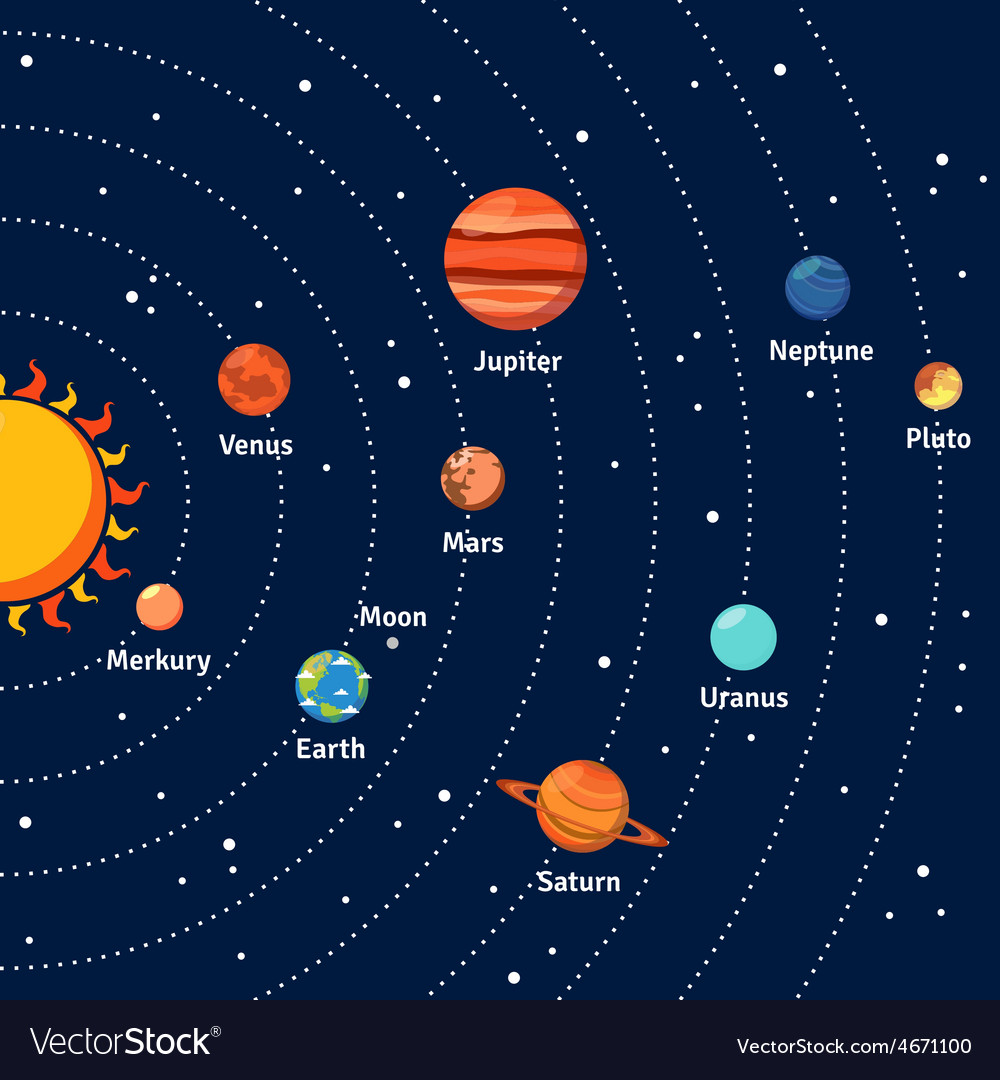 Solar system orbits and planets background vector   Price: 1 Credit (USD $1)