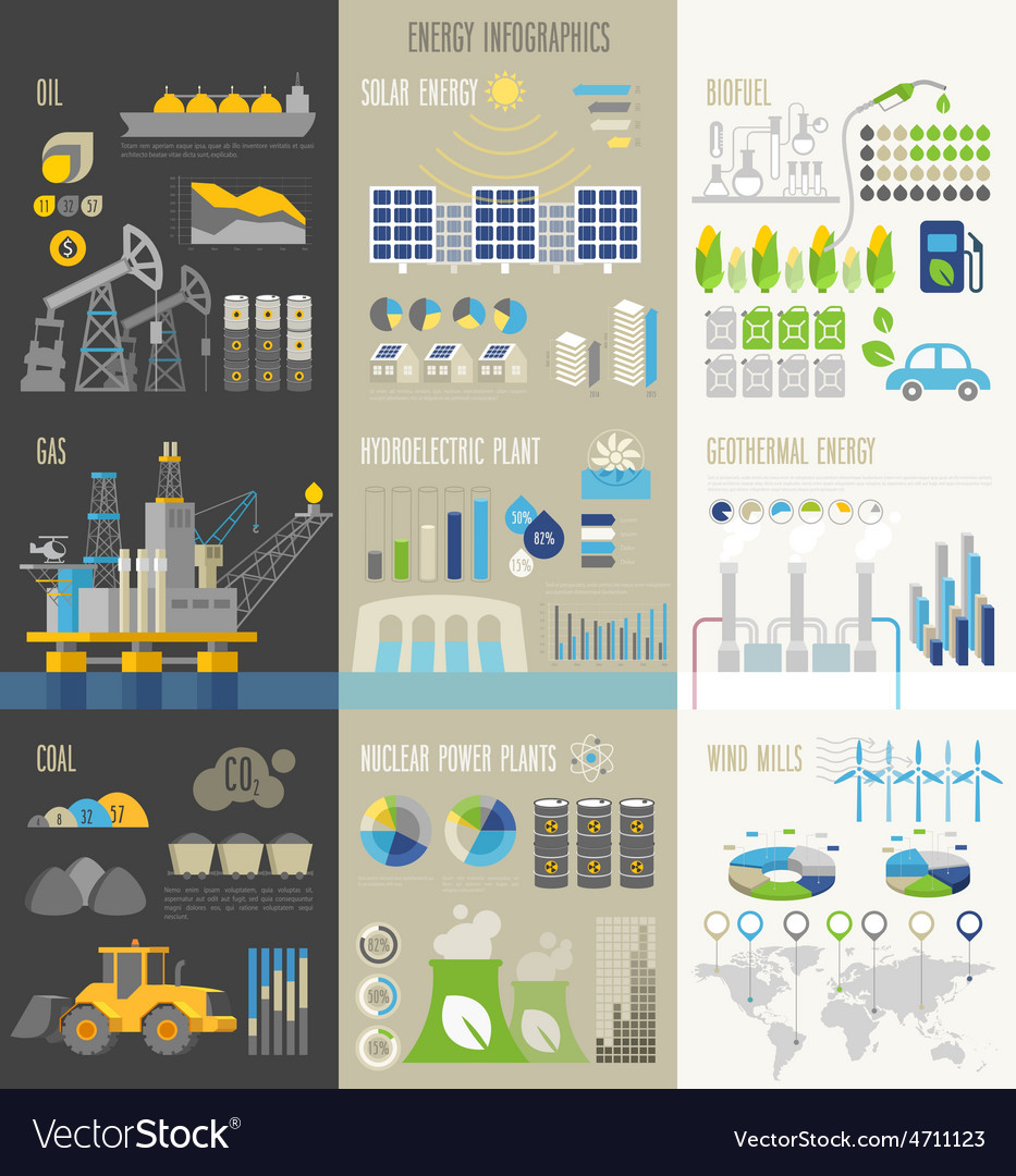 Energy and ecology infographics with charts vector | Price: 3 Credit (USD $3)