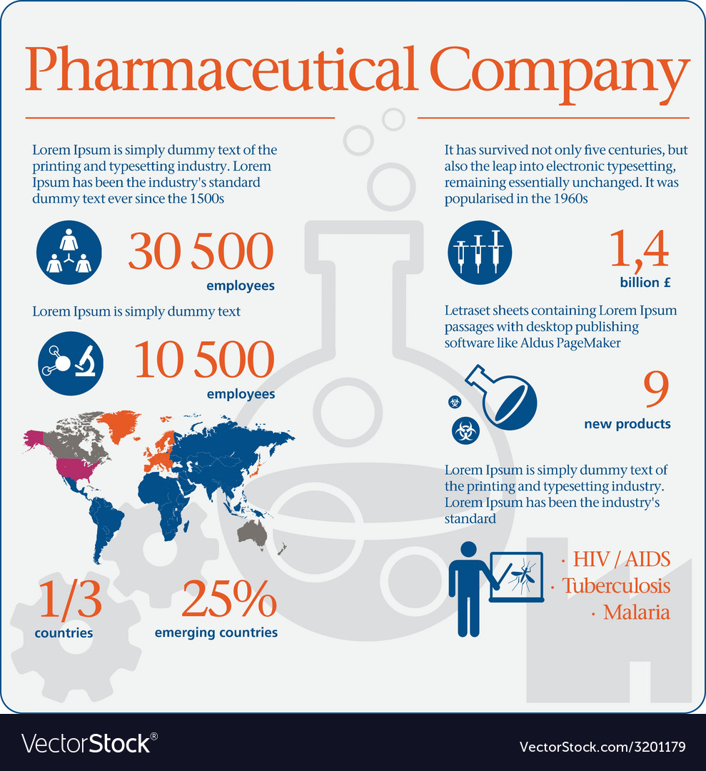 Pharmaceutical infographics vector | Price: 1 Credit (USD $1)