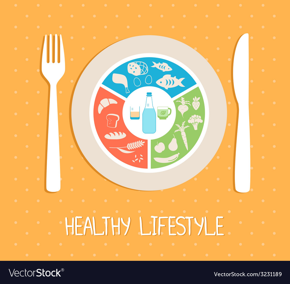 Healthy food plate vector | Price: 1 Credit (USD $1)