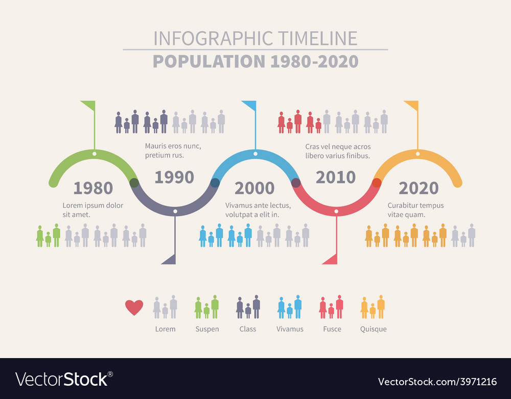 Population timeline inforgraphic design vector | Price: 1 Credit (USD $1)
