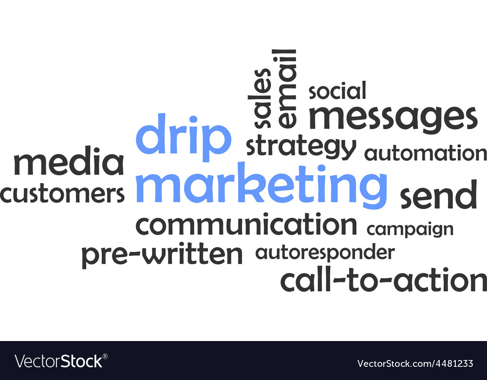 Word cloud drip marketing vector | Price: 1 Credit (USD $1)